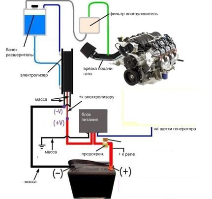 подключения электролизера